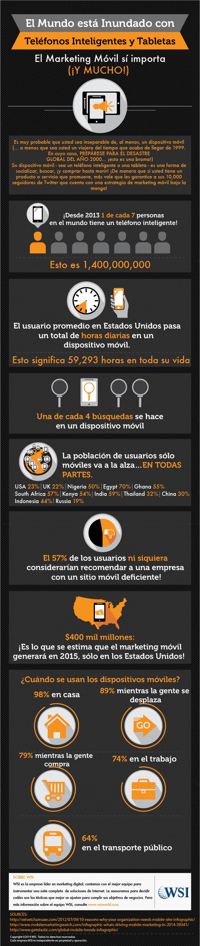 Infografía Marketing Móvil