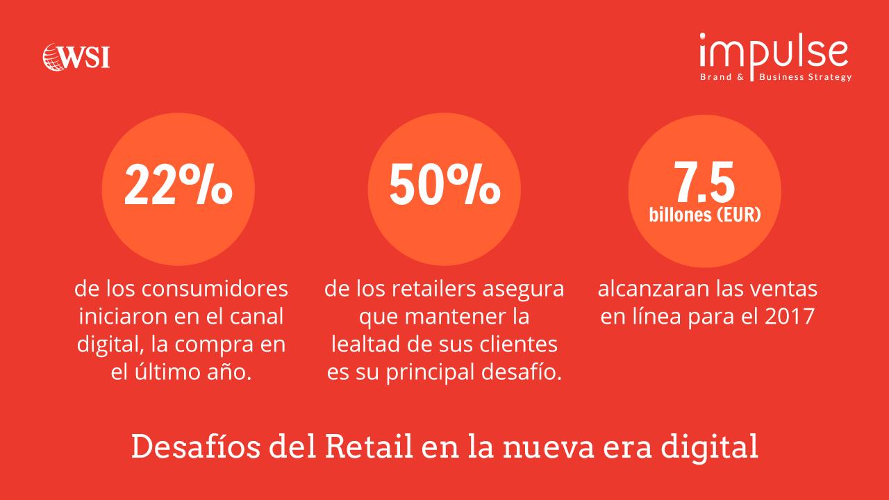 Desafíos del Retail en la nueva era digital