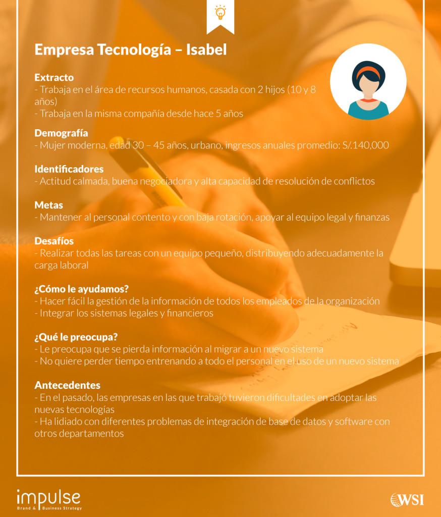 Ejemplo de Ficha del Buyer Persona - Inbound Marketing
