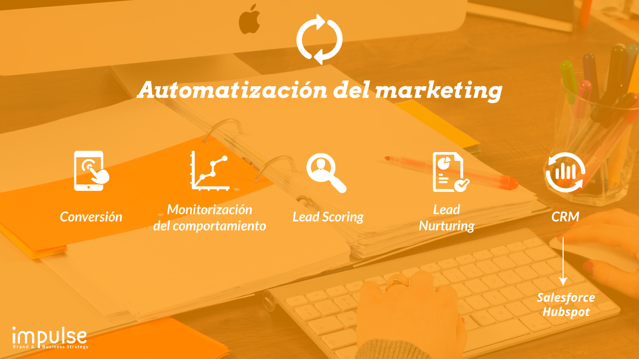 Automatización del marketing - Inbound Marketing