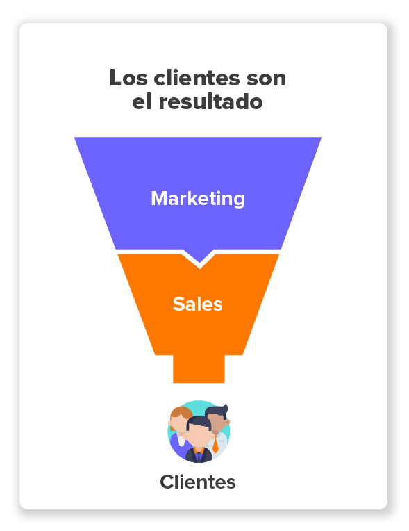 6-skills-de-un-estratega-de-marketing-enfocado-en-el-crecimiento-2