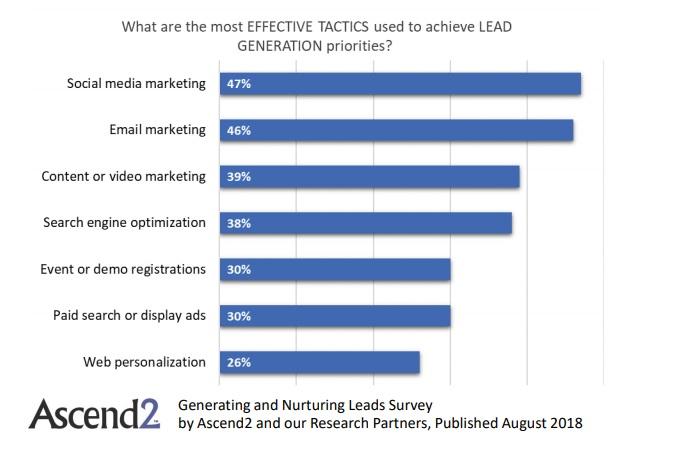 7-estrategias-efectivas-para-incrementar-las-ventas-hoy-y-en-el-futuro-1