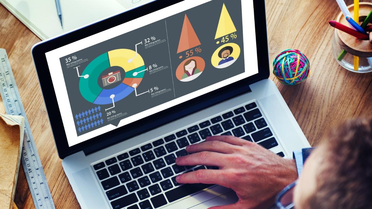 medir-tu-estrategia-de-marketing-digital-302627576