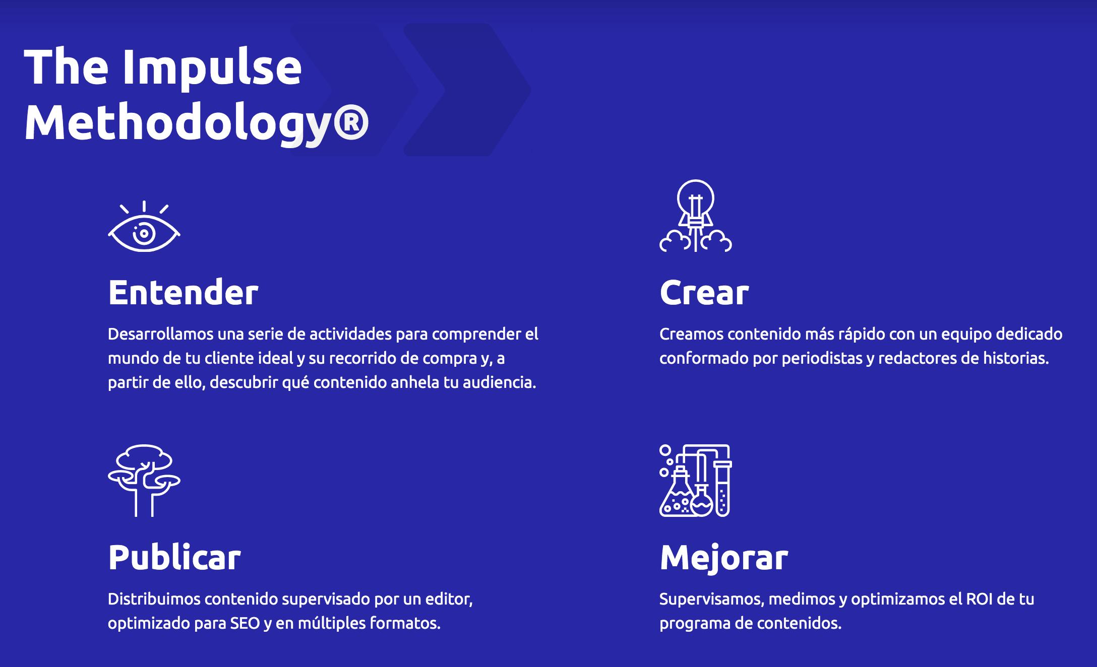 Metodología Impulse para Marketing de Contenidos