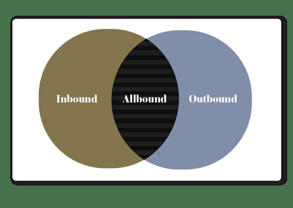 la-universidad-continental-aumenta-en-421-la-conversion-aplicando-allbound-grafico