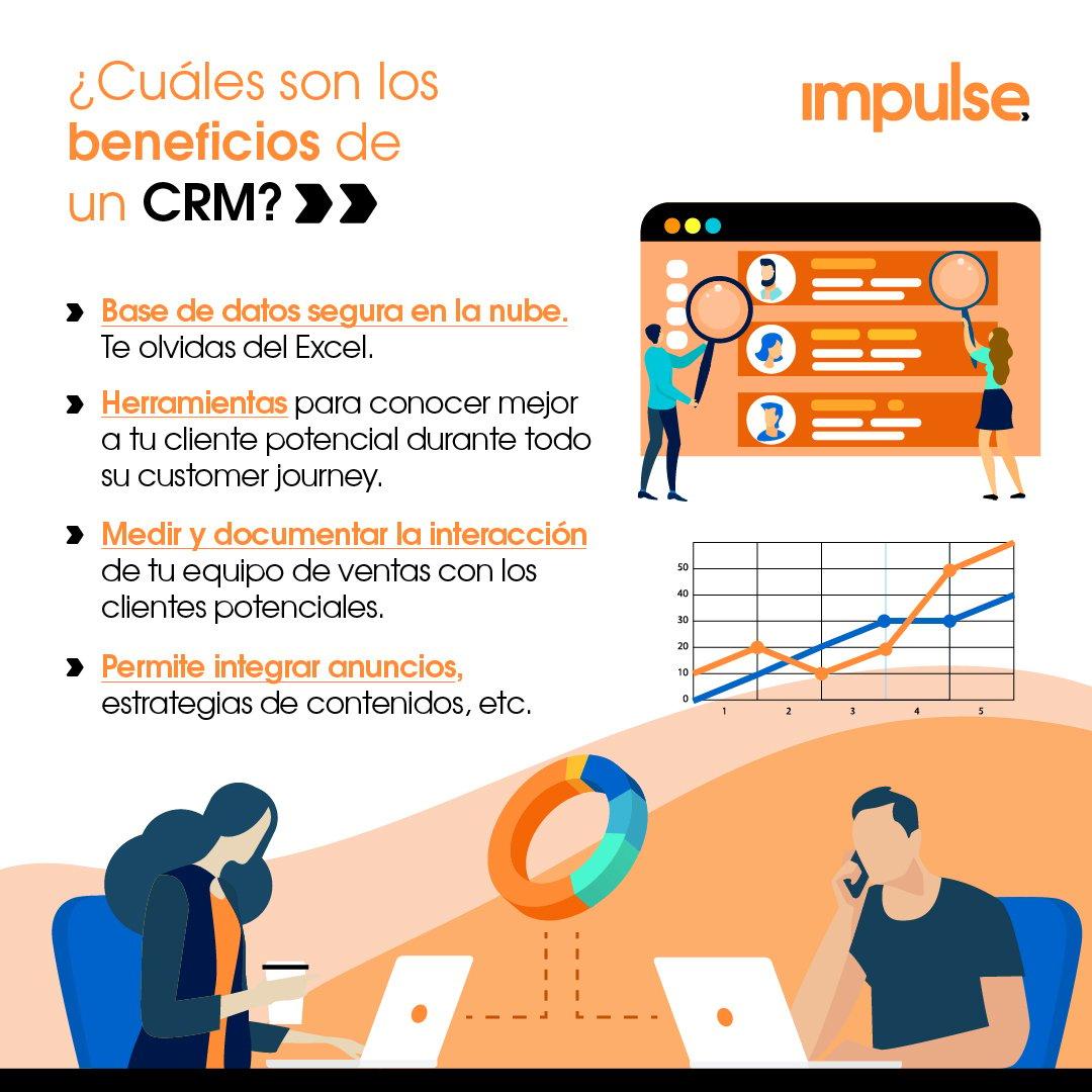 Cuáles son los beneficios del CRM Impulse
