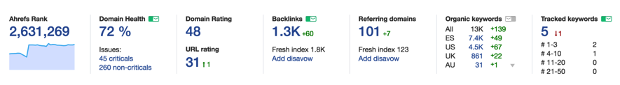 FactoresSEO-Impulse-Ahrefs-Backlinks.png