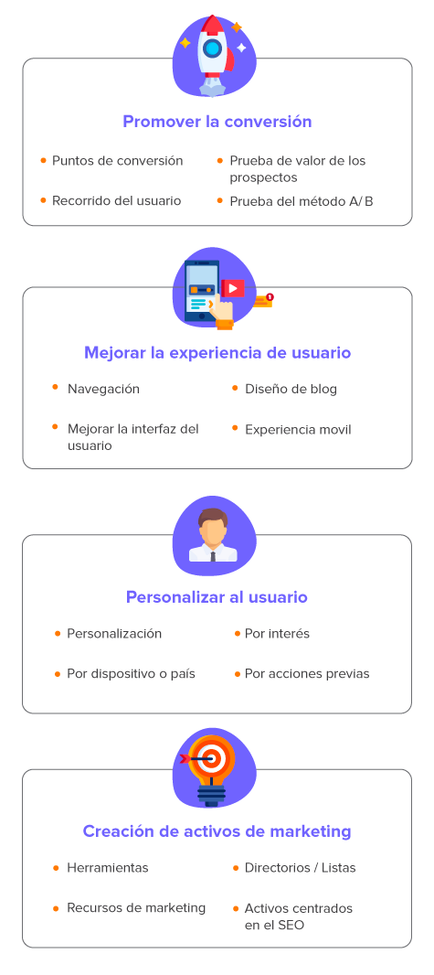 objetivos-growth-driven-design