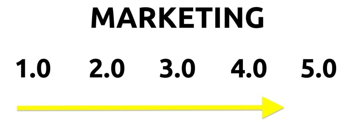 futuro tendencias marketing digital tendencias del marketing, tendencias de marketing 2021 2022 2025 2030, tendencias marketing, tendencias marketing digital, cual es el futuro del marketing, tendencias marketing y ventas,