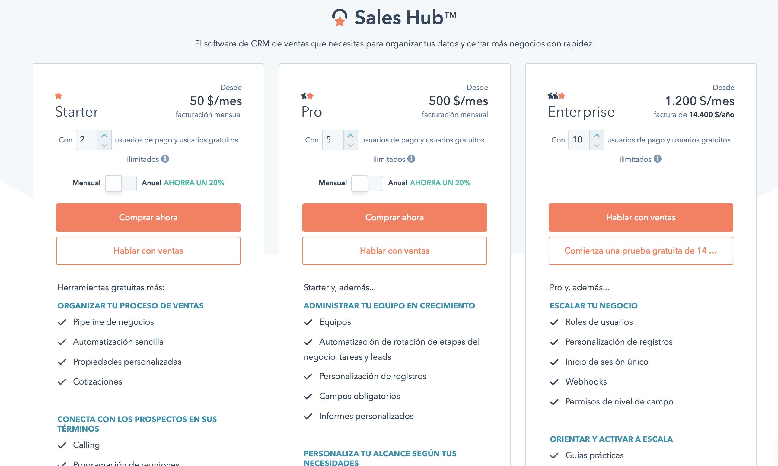 Precios HubSpot Sales Hub Ventas