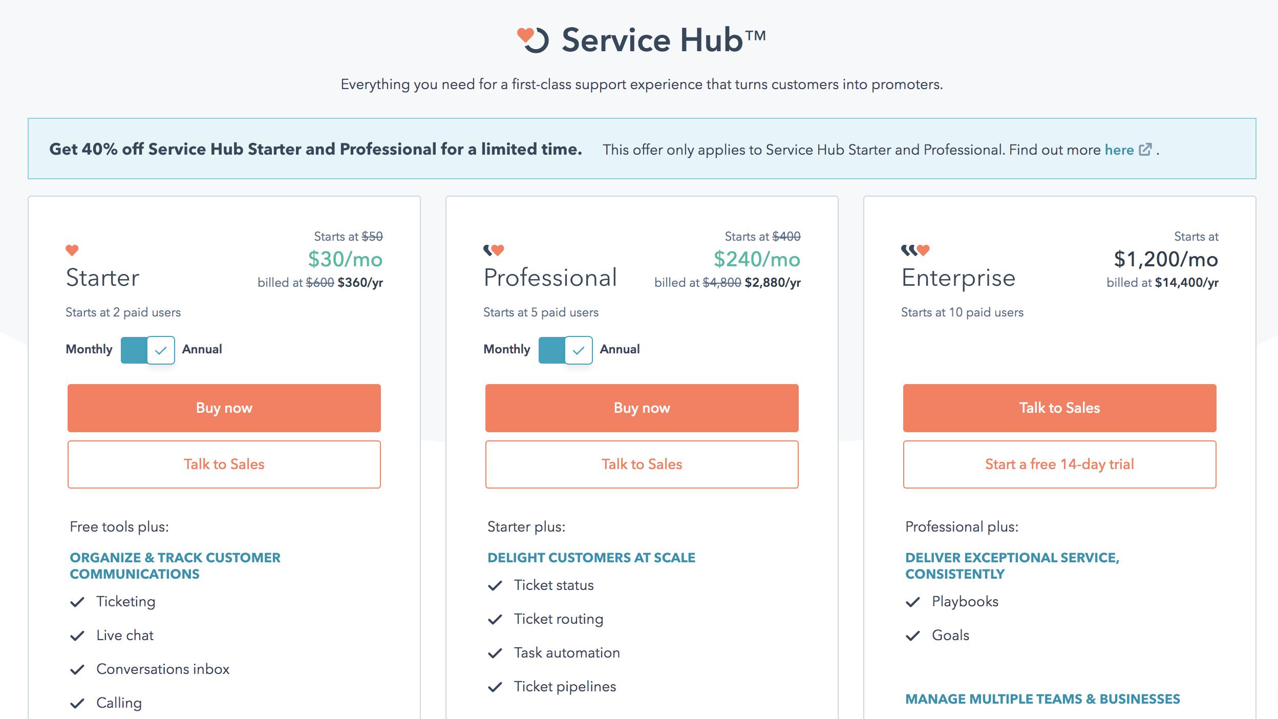 Precios HubSpot Service