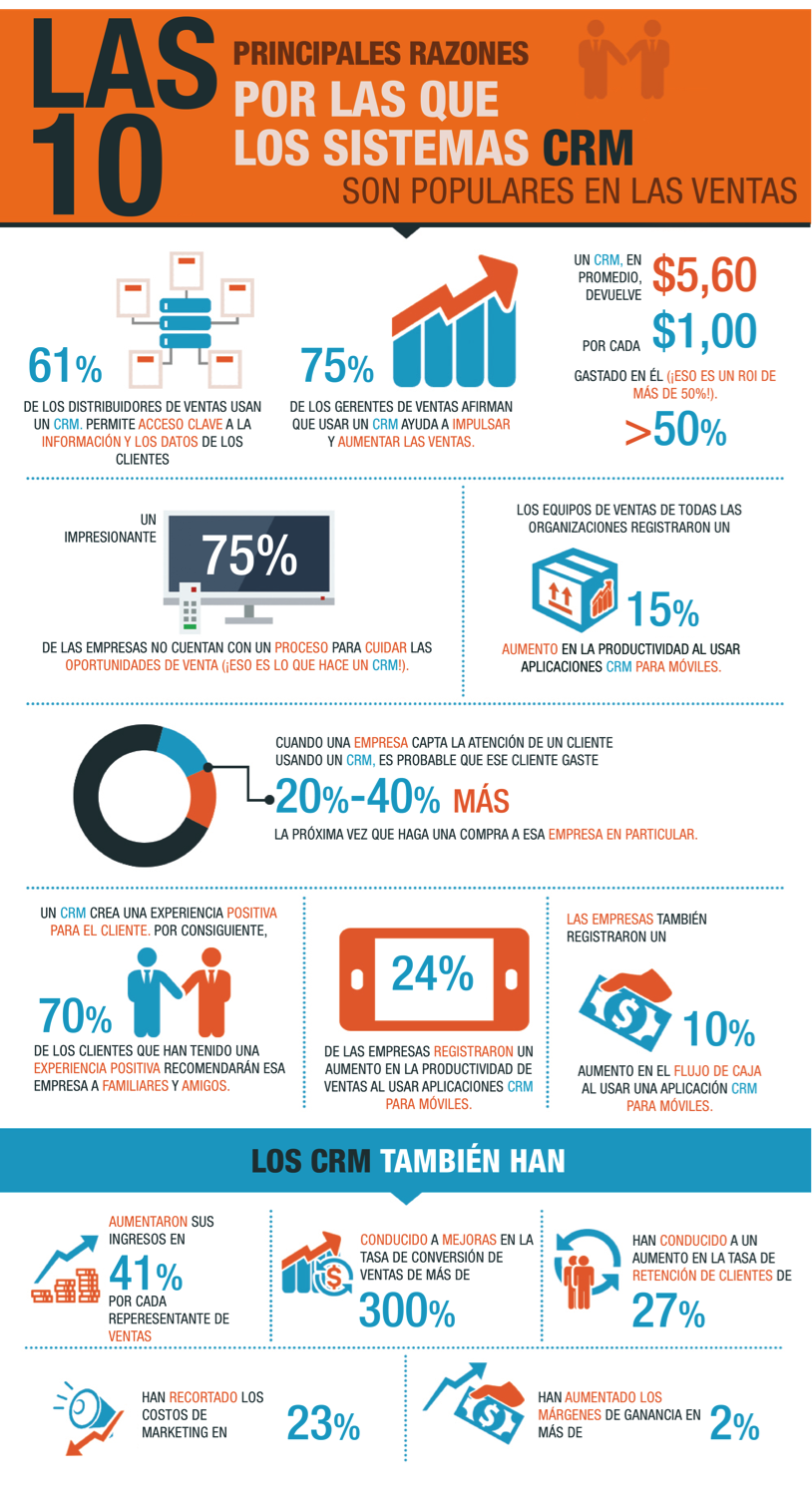 CRM-infographic.png
