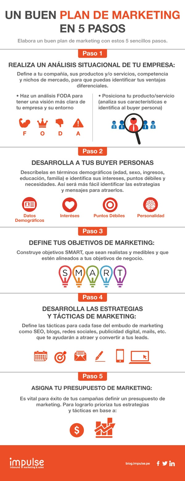 Infografia-5-pasos-para-crear-un-plan-de-marketing-estrategico.jpg