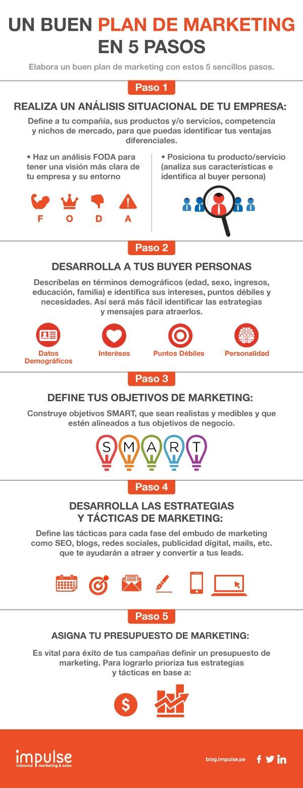 Infografia-5-pasos-para-crear-un-plan-de-marketing-estrategico.jpg