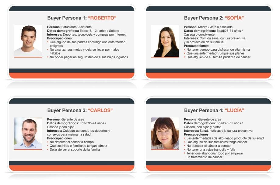 buyer-persona-oncosalud.jpg