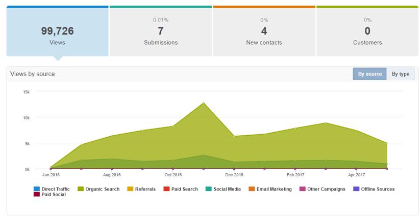 blog-resultados.png