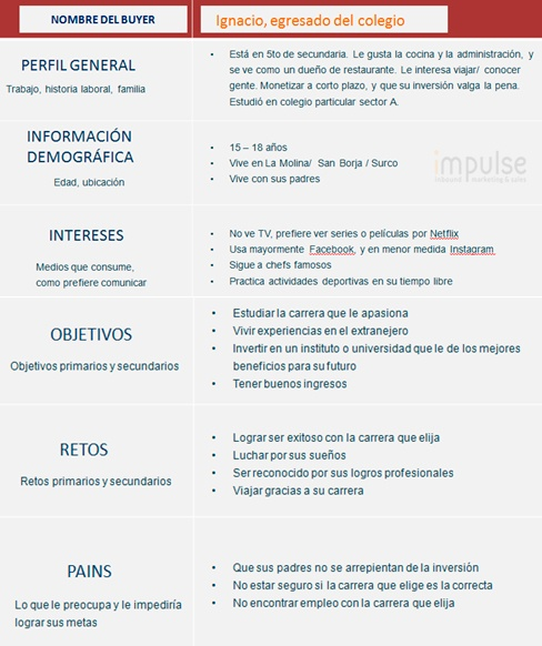 buyer-persona-tacticas-inbound-marketing.jpg