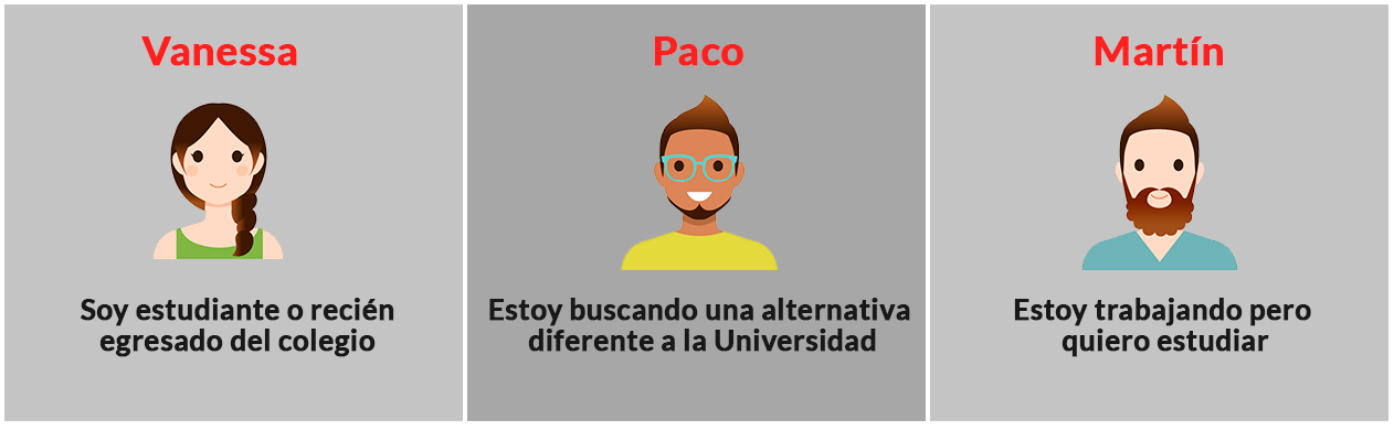 buyer-personas-insituto-educacion-columbia.png