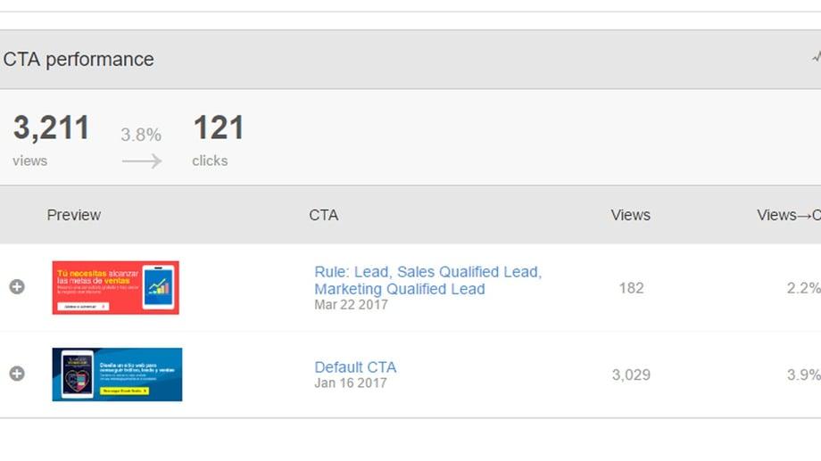 cta-monitorear-estrategia-contenidos.jpg