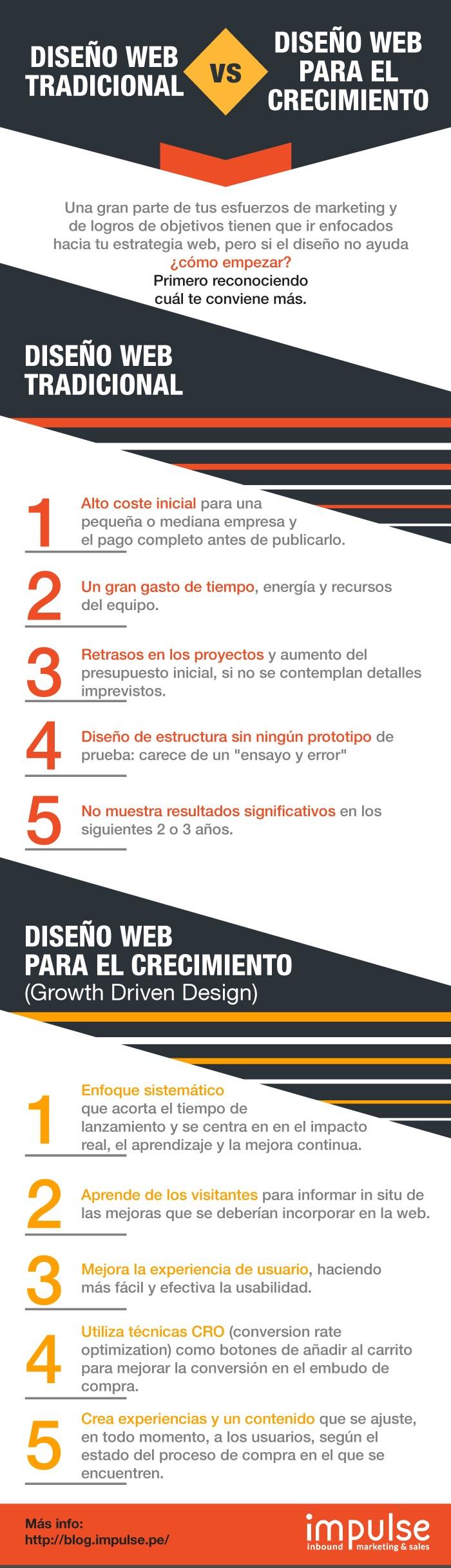 diseno-web-tradicional-promueve-el-crecimiento-diferencias-infografia.jpg