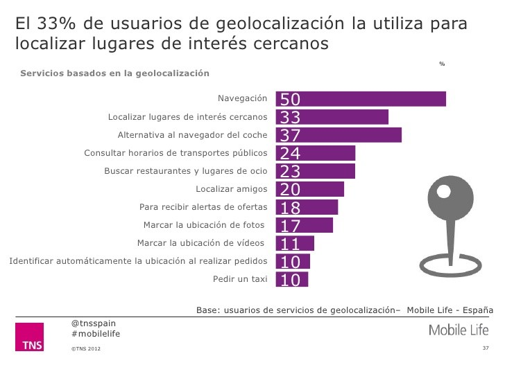 geolocalizacion-impulse-marketing-movil.jpg