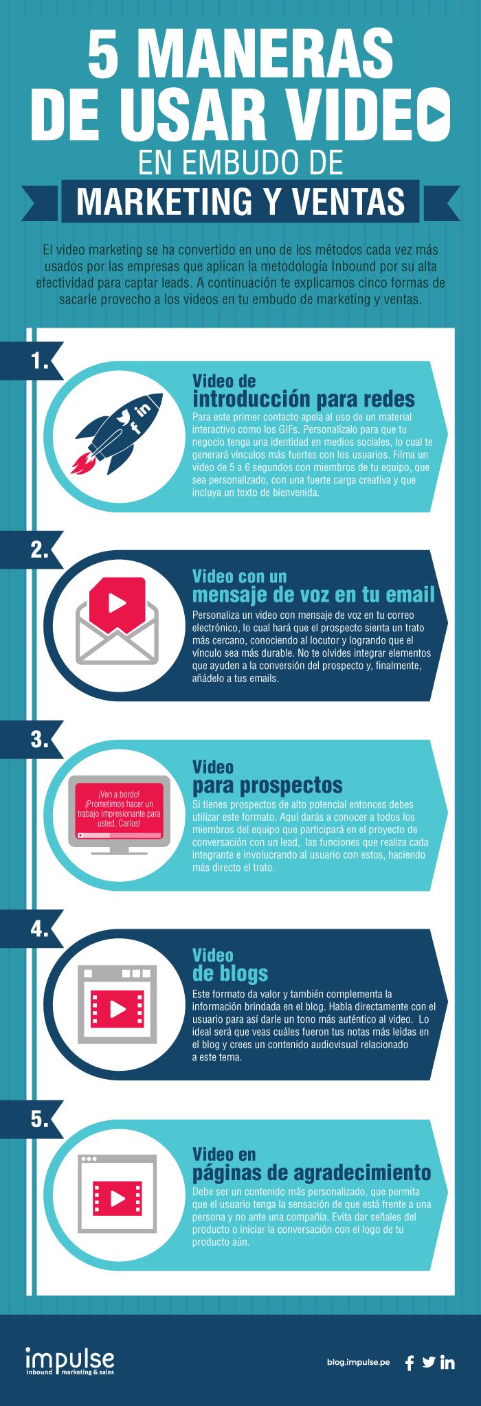infografia-5-maneras-usar-video-en-embudo-marketing-ventas.png