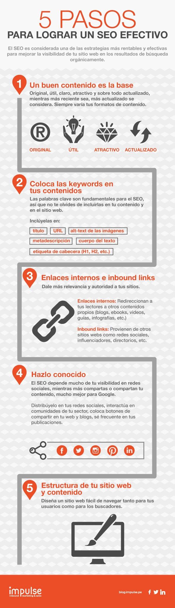 infografia-5-pasos-para-crear-un-plan-de-seo-efectivo.jpg