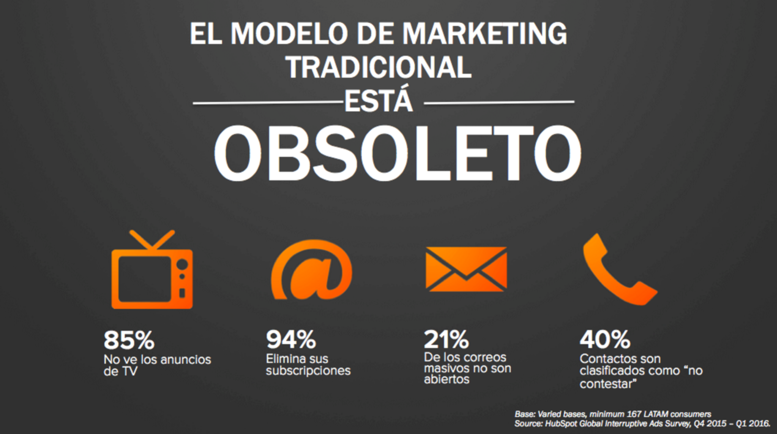 marketing-tradicional-cambio-impulse.png