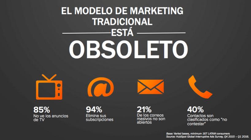 marketing-tradicional-cambio-impulse.png