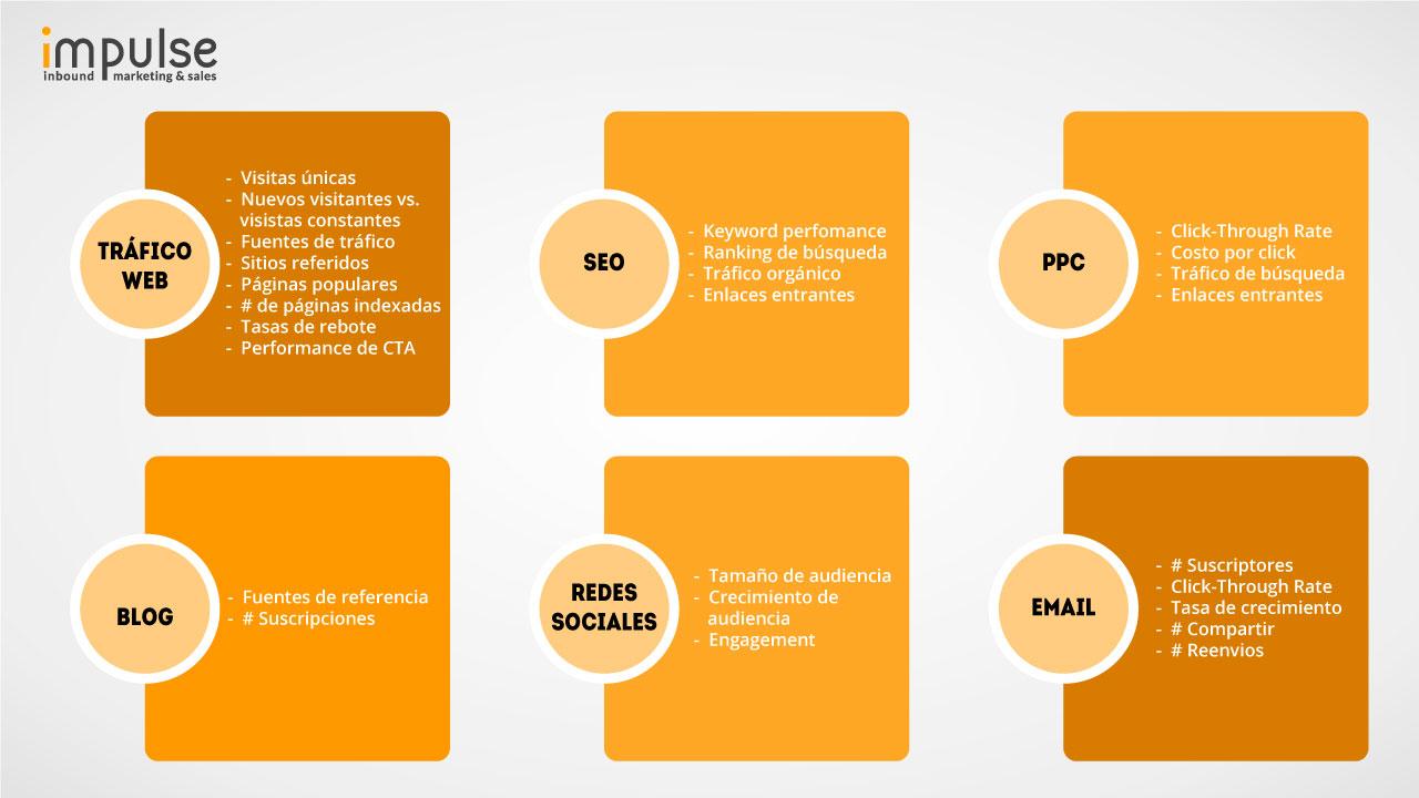 metricas-inbound-marketing-impulse.jpg