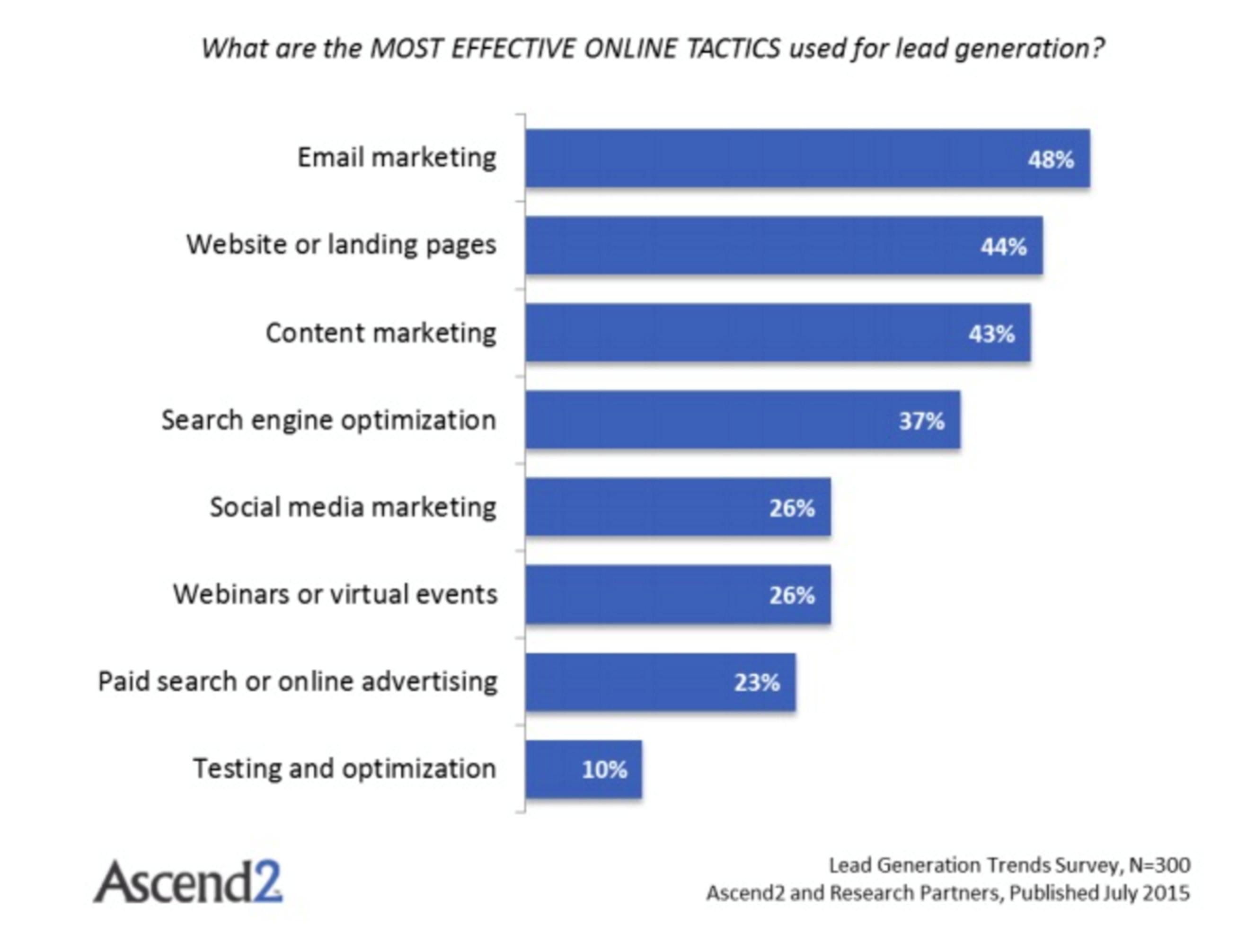 most-effective-online-tactics-ascend2-impulse.png