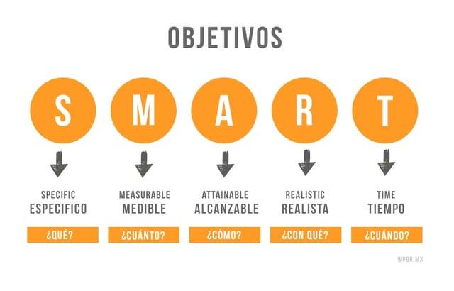 objetivos smart.jpg