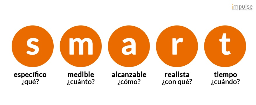 objetivos-smart-estrategia-de-marketing-digital.jpg
