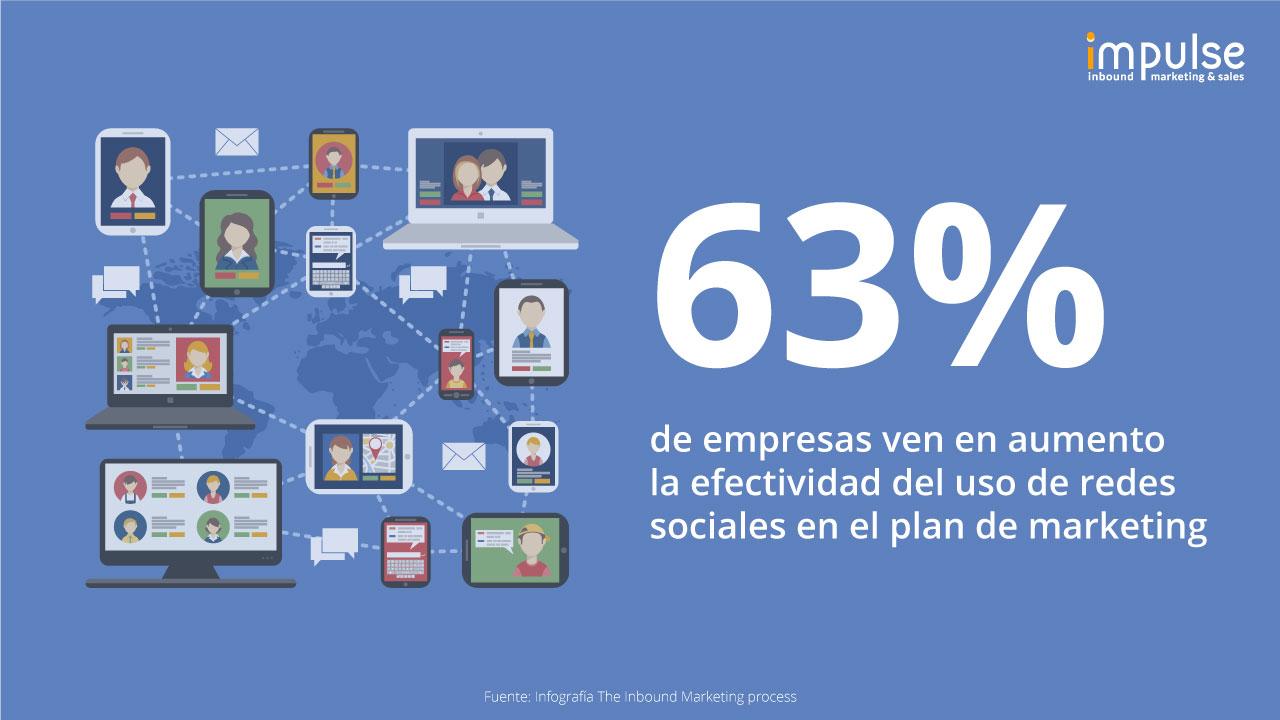 redes-sociales-eficacia-marketing-impulse.jpg
