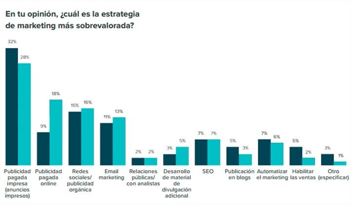 tendencias-marketing-digital-latinoamerica-publicidad.jpg