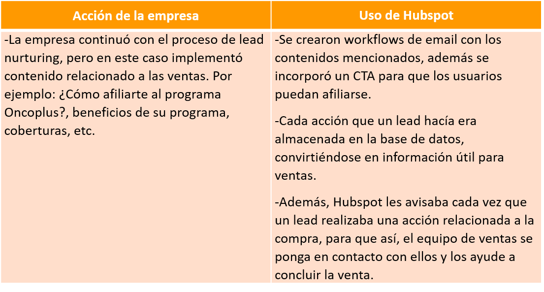 uso_de_hubspot_inbound_marketing_ejemplo_4.png