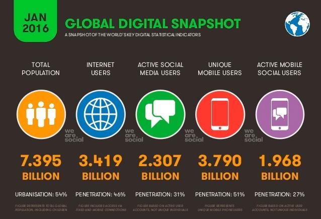usuarios-de-internet-redes-sociales.jpg