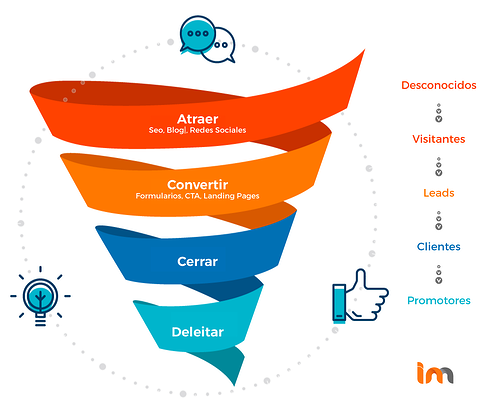 blog-inbound-marketing