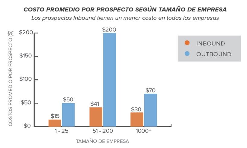 imagen-como-asignar-presupuesto-cuando-implementas-inbound-marketing.jpg