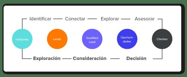 infografíasMesa de trabajo 8