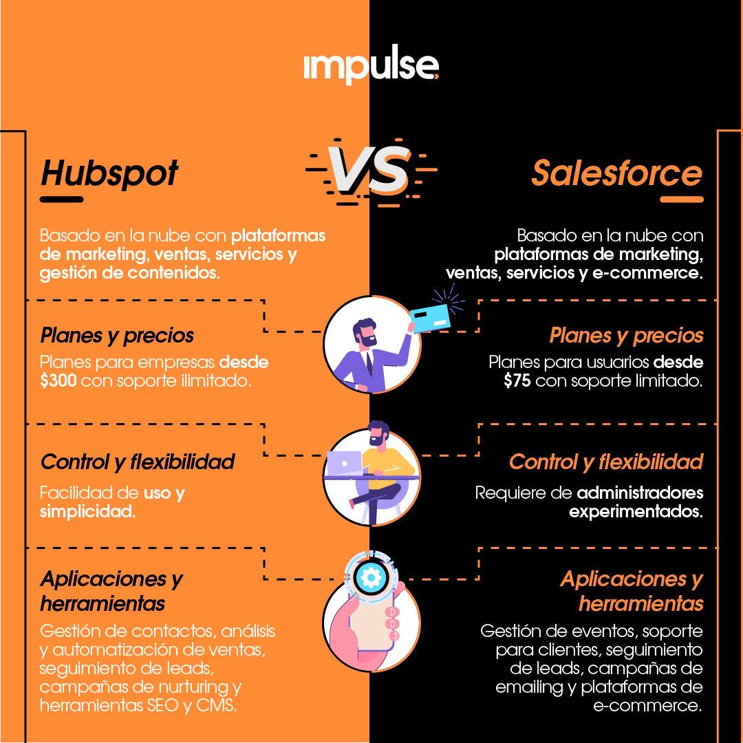 infografia hubspot vs salforce
