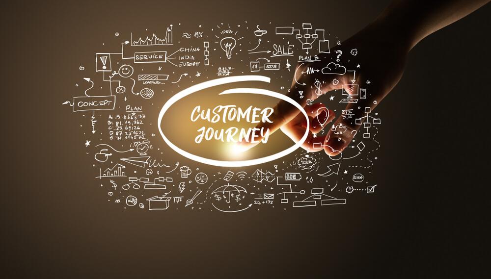 etapas del customer journey