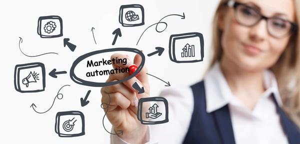 que son las herramientas de automatización de marketing