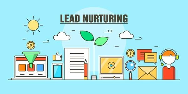 lead nurturing system