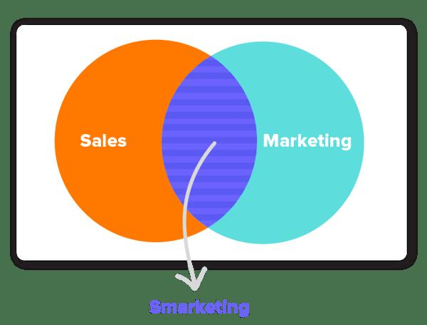 estrategias-de-ventas-inbound-smarketing