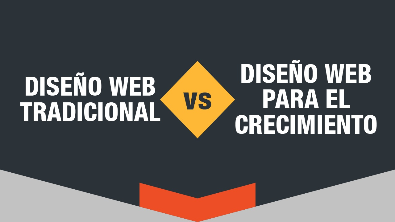 [Infografía] Diseño web tradicional vs Diseño web para el crecimiento