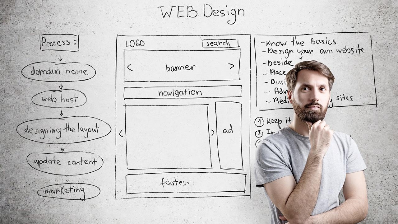 Test: ¿Es hora de renovar mi sitio web?